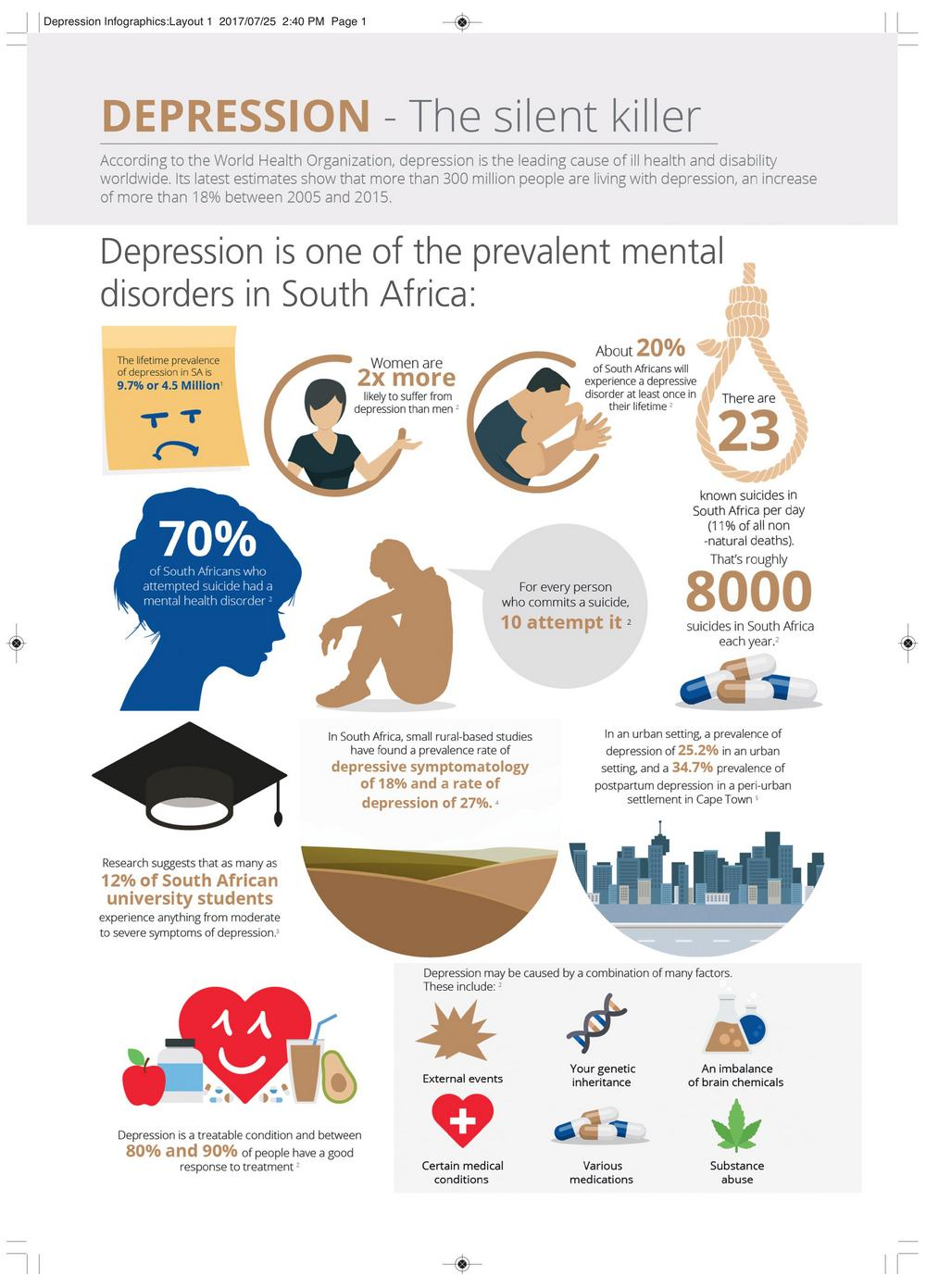 26 27 Depression Infographics Discovery 1