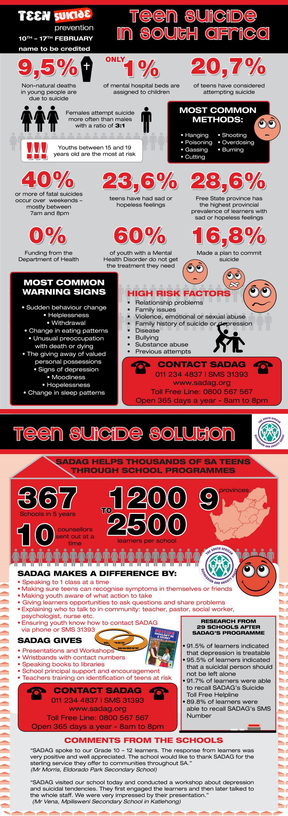 SADAG infographic Teen Suicide 24 June 2014