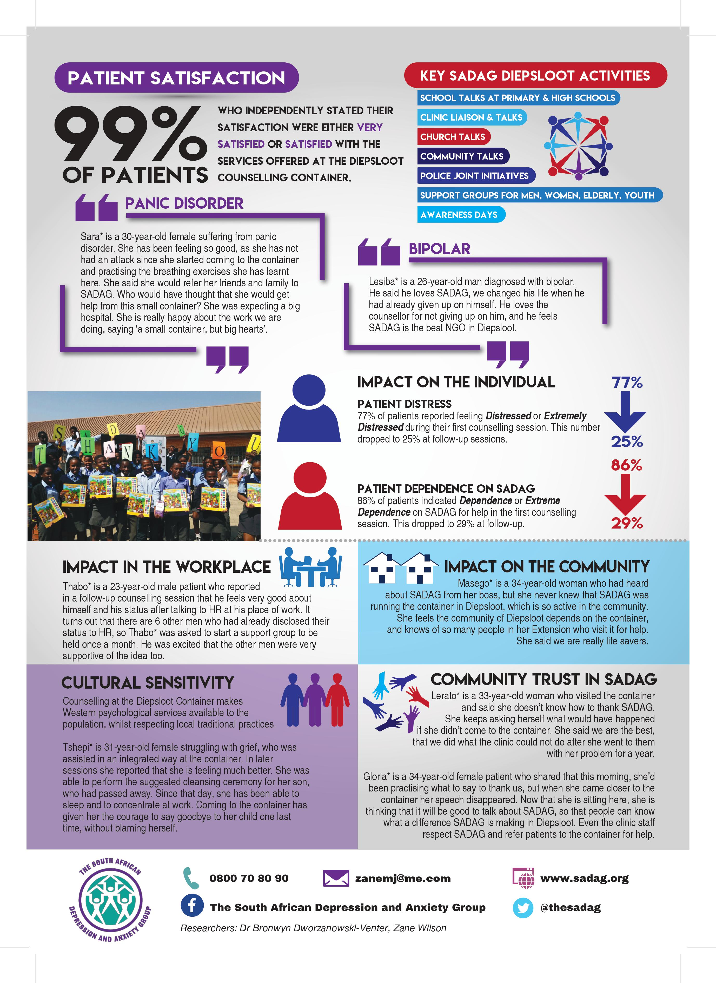 Sadag Diepsloot Infographic Version A images 2
