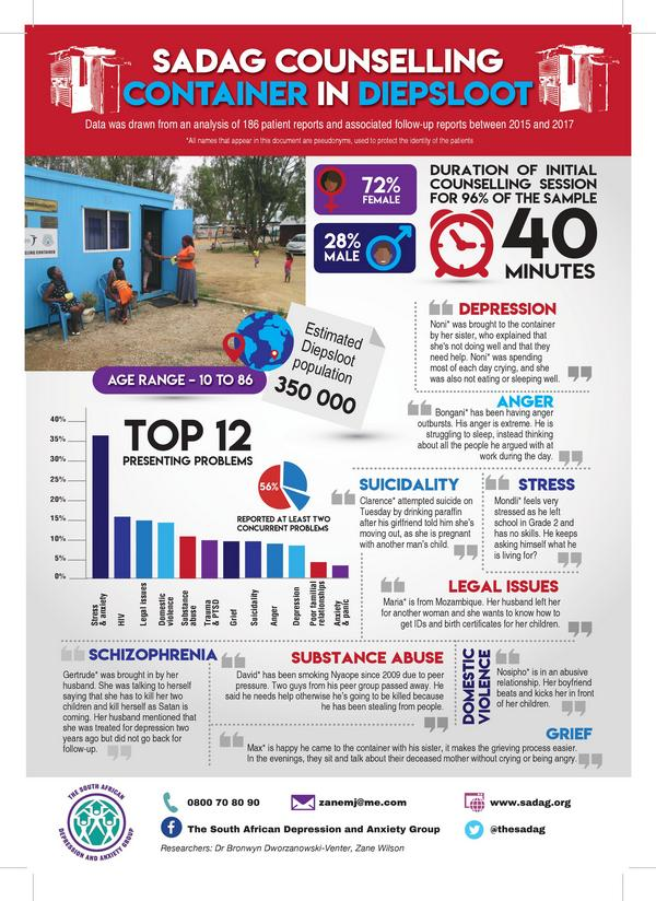 Sadag Diepsloot Infographic Version A 1